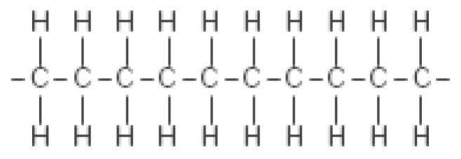Polyethylene By Density